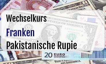 Schweizer Franken in Pakistanische Rupie