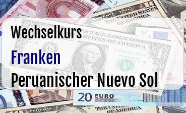 Schweizer Franken in Peruanischer Nuevo Sol