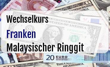 Schweizer Franken in Malaysischer Ringgit