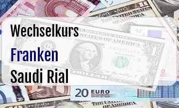 Schweizer Franken in Saudi Rial