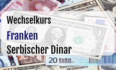 Schweizer Franken in Serbischer Dinar