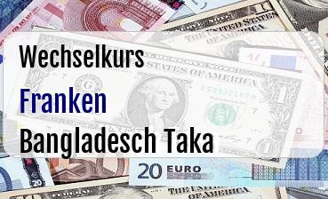 Schweizer Franken in Bangladesch Taka