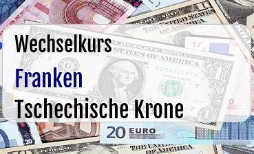 Schweizer Franken in Tschechische Krone