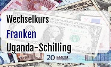 Schweizer Franken in Uganda-Schilling