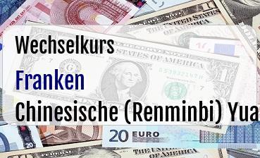 Schweizer Franken in Chinesische (Renminbi) Yuan