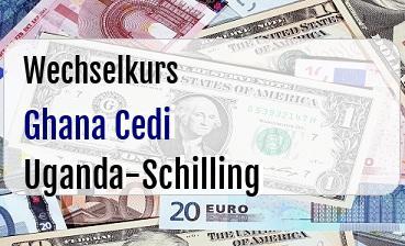 Ghana Cedi in Uganda-Schilling