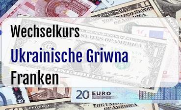 Ukrainische Griwna in Schweizer Franken