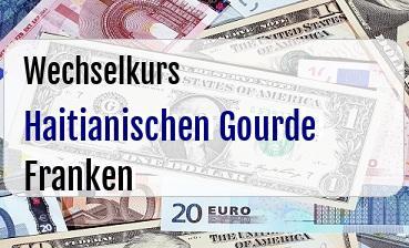 Haitianischen Gourde in Schweizer Franken