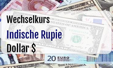 Indische Rupie in US Dollar