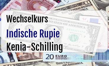 Indische Rupie in Kenia-Schilling