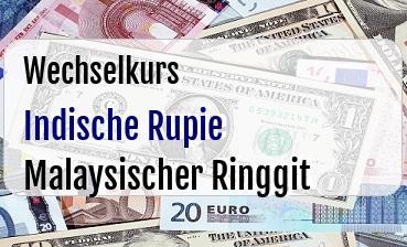 Indische Rupie in Malaysischer Ringgit