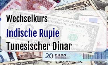Indische Rupie in Tunesischer Dinar