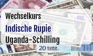Indische Rupie in Uganda-Schilling