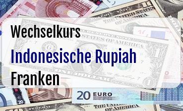Indonesische Rupiah in Schweizer Franken