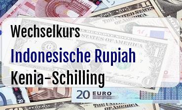 Indonesische Rupiah in Kenia-Schilling
