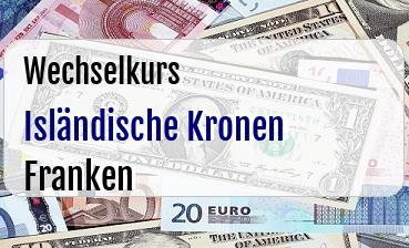 Isländische Kronen in Schweizer Franken