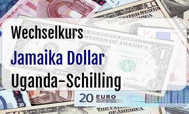 Jamaika Dollar in Uganda-Schilling