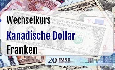 Kanadische Dollar in Schweizer Franken
