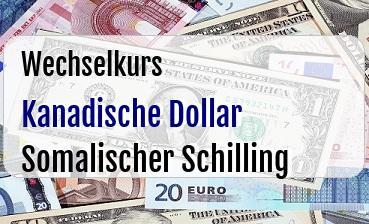 Kanadische Dollar in Somalischer Schilling