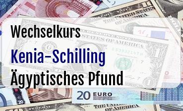 Kenia-Schilling in Ägyptisches Pfund