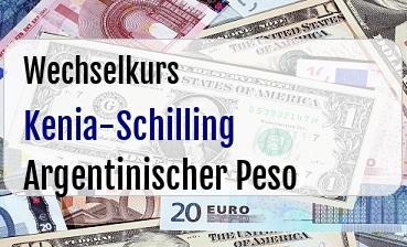 Kenia-Schilling in Argentinischer Peso