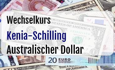 Kenia-Schilling in Australischer Dollar