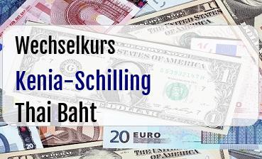 Kenia-Schilling in Thai Baht