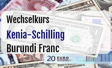Kenia-Schilling in Burundi Franc