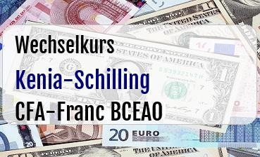 Kenia-Schilling in CFA-Franc BCEAO