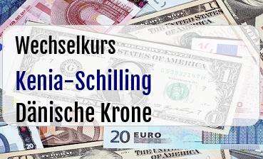 Kenia-Schilling in Dänische Krone