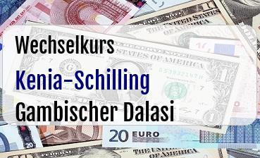 Kenia-Schilling in Gambischer Dalasi