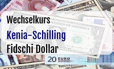 Kenia-Schilling in Fidschi Dollar