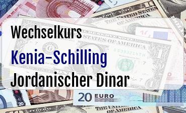 Kenia-Schilling in Jordanischer Dinar