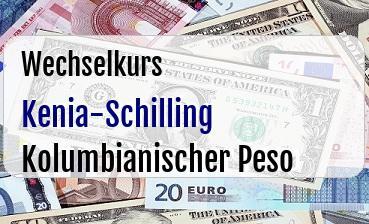 Kenia-Schilling in Kolumbianischer Peso