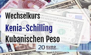 Kenia-Schilling in Kubanischen Peso