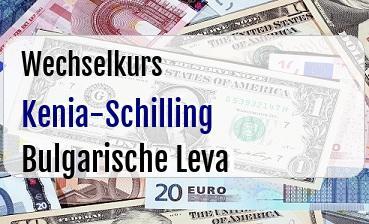 Kenia-Schilling in Bulgarische Leva