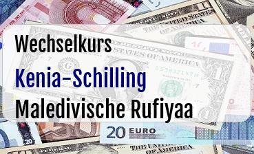 Kenia-Schilling in Maledivische Rufiyaa