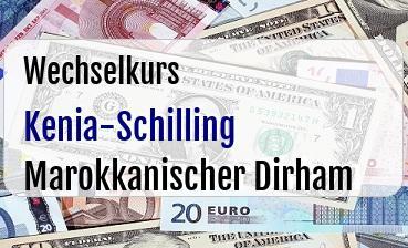 Kenia-Schilling in Marokkanischer Dirham