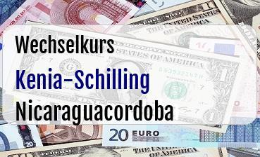 Kenia-Schilling in Nicaraguacordoba
