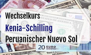 Kenia-Schilling in Peruanischer Nuevo Sol