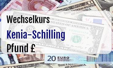 Kenia-Schilling in Britische Pfund