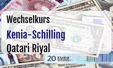 Kenia-Schilling in Qatari Riyal