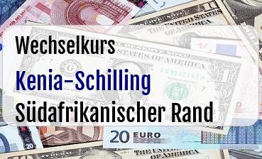 Kenia-Schilling in Südafrikanischer Rand
