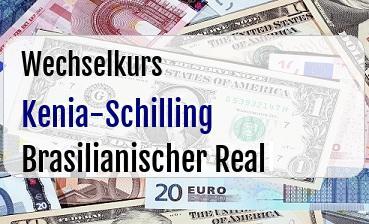Kenia-Schilling in Brasilianischer Real
