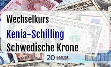 Kenia-Schilling in Schwedische Krone