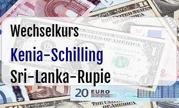 Kenia-Schilling in Sri-Lanka-Rupie