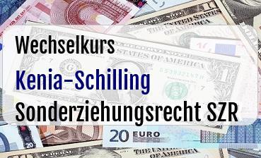 Kenia-Schilling in Sonderziehungsrecht SZR