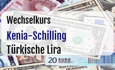 Kenia-Schilling in Türkische Lira