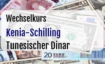 Kenia-Schilling in Tunesischer Dinar