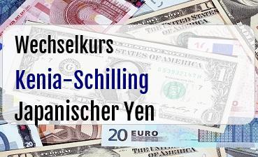 Kenia-Schilling in Japanischer Yen